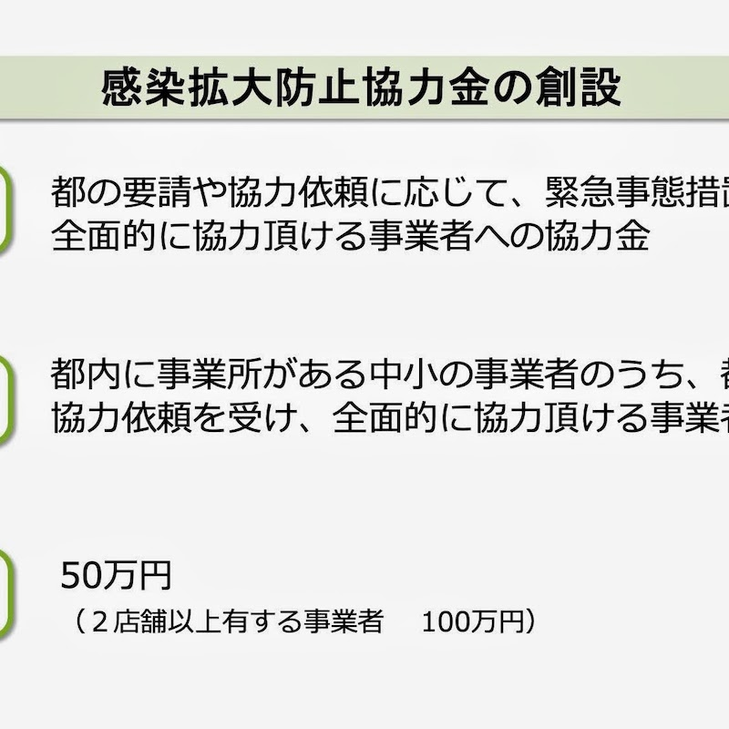 Tokyo covid 19 Cooperation money