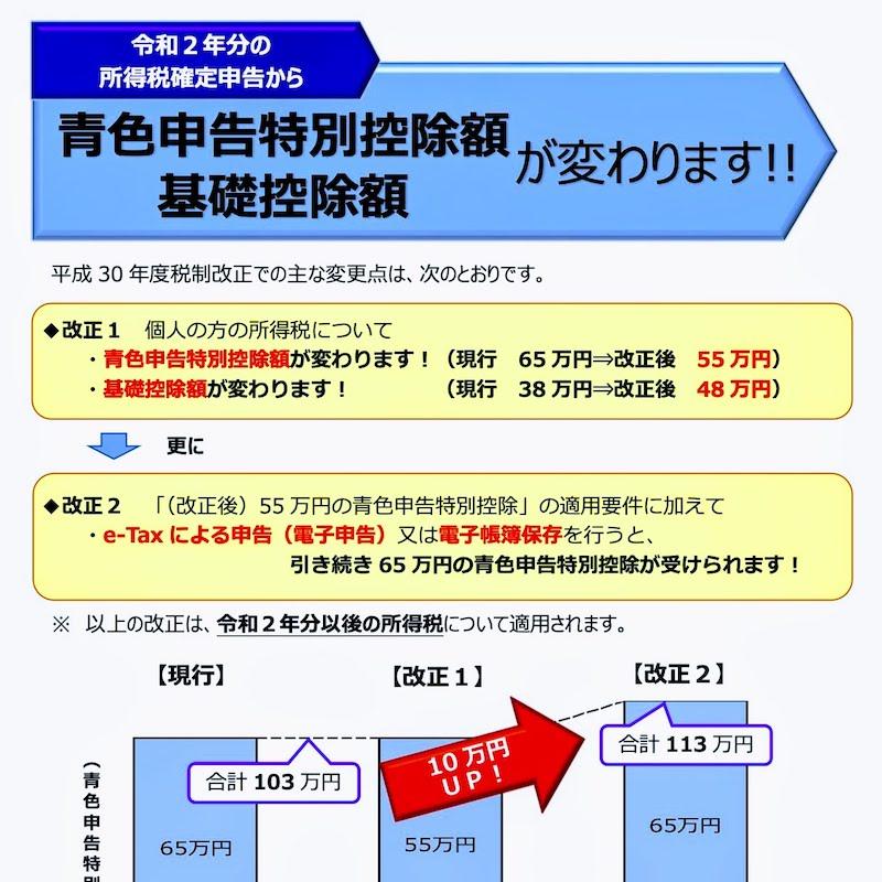 Kojogaku change2020
